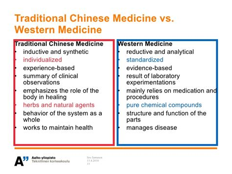 the of wellness bridging western and eastern medicine to transform your relationship with habits lifestyle and health books applying ethical guidelines to ubiquitous health care in china