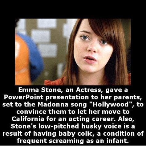 emma stone voice acting emma stone an actress gave a powerpoint presentation to