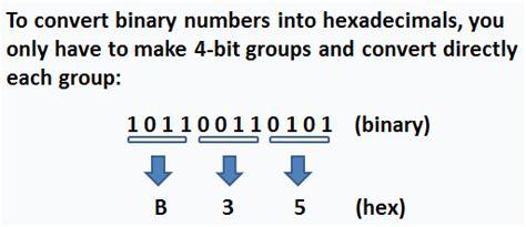 converter binary to hexadecimal matlab binary numbers golf region lake garda your