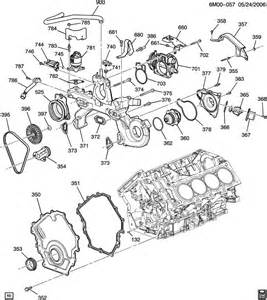 cadillac northstar engine diagram thermostat get free image about wiring diagram
