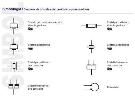 simbolos electricos basicos basic os simbolos electricos related keywords