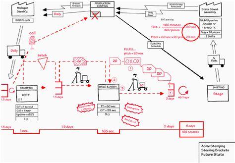 cadenas de markov de tiempo continuo ejercicios resueltos desarrollo de modelos industriales cadena de valor