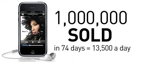 Iphones Sold For Just 99 Cents I Curse Myself For Living In The Uk by Iphone Sells 1 Million In 74 Days Butterboom