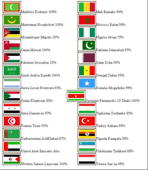 names of countries in and image gallery islam flag names