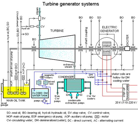 file turbine generator systems1 png wikimedia commons