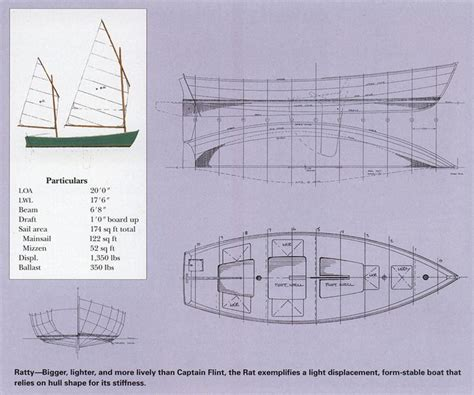 small round boat crossword drascombe plans 2 for dad pinterest type design