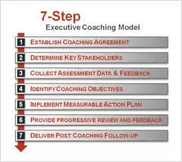 executive coaching plan template performance coaching talent development in business