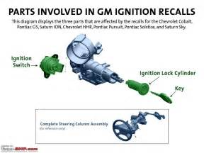 Parts Of Ignition General Motors Ignition Switch Recall Thread Team Bhp