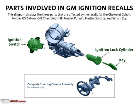 2012 chevrolet volt instructions for a ignition switch replacement general motors ignition switch recall thread team bhp