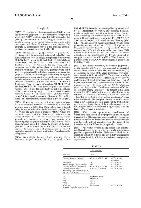 colorable claim patent us20040044118 colorable elastomeric composition