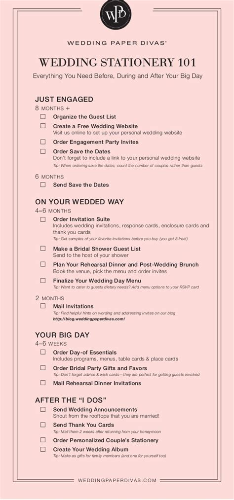 wedding invitation checklist template wedding stationery checklist