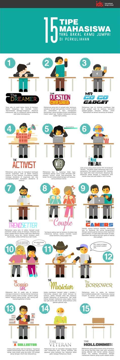 membuat animasi infografis 15 tipe mahasiswa di kus infografis