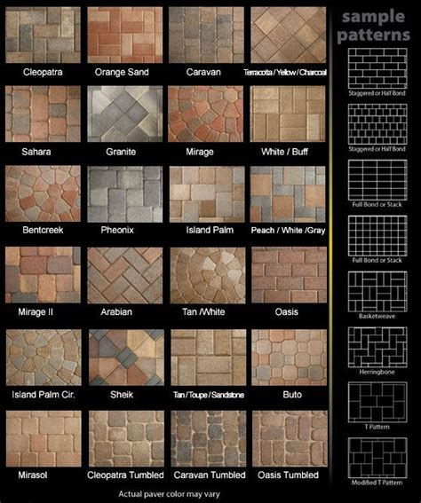 brick layout names paver patterns for patios petersburg brick pavers