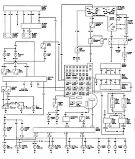 1983 S10 Fuse Box Diagram Fixya