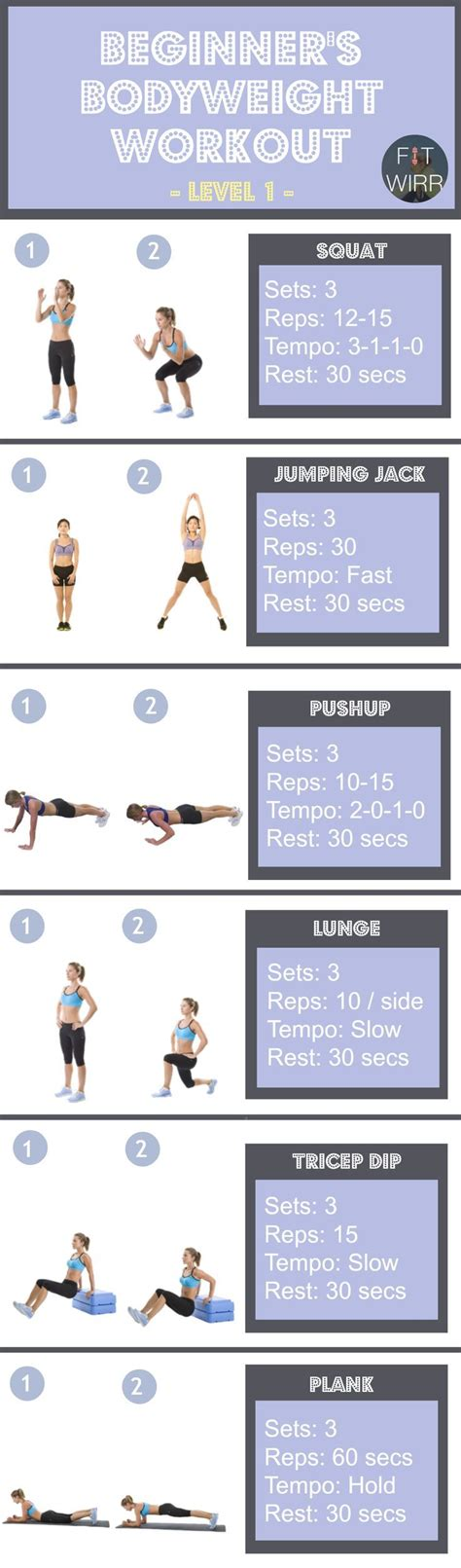 quick change level starter beginner 25 best ideas about gym circuit workouts on circuit gym circuit workout routines