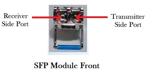 what is sfp small form factor pluggable sfp module types applications