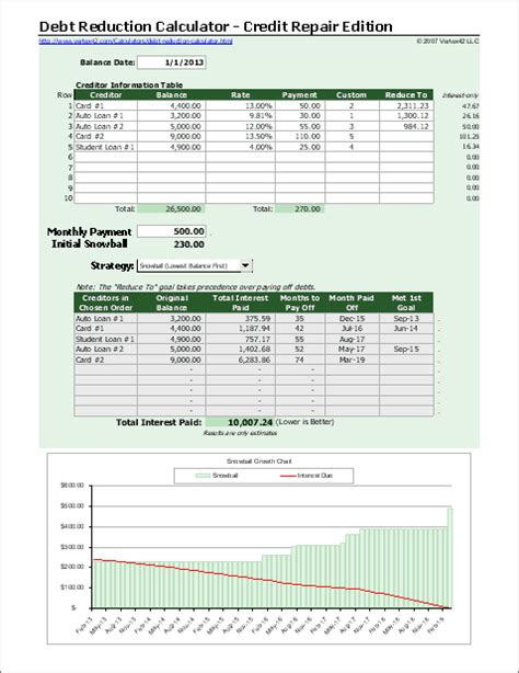 Credit Excel Template Free Credit Repair Spreadsheet Improve Your Credit Score