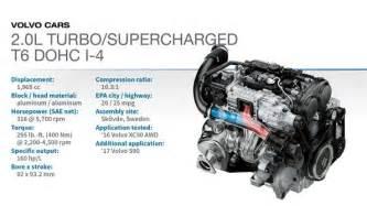 Luxury Log Home Interiors by 2016 Winner Volvo Xc90 T6 2 0l Turbo Super 4 Engines