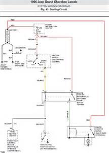 jeep s wiring diagrams 1996 jeep grand laredo starting circuit wiring diagram