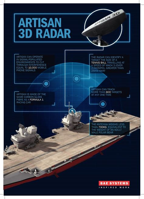 On Our Radar Navy Turns New Leaf by Advanced 3d Radar System Fitted To Future Royal Navy Flagship