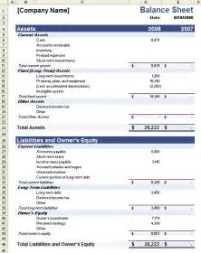 Business Balance Sheet Template sle balance sheet template for excel