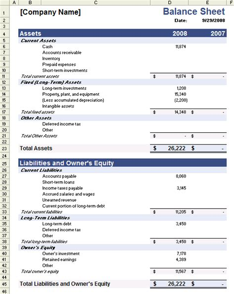 13 different types of financial reports free premium templates