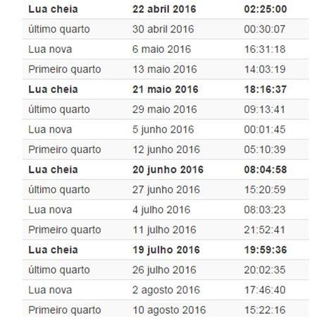 Calendario C Lua Calend 225 2016 Fases Da Lua