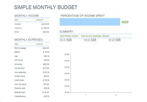 simple monthly budget template budget planner templates free word pdf documents