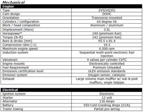 nissan quest specs 2006 nissan quest specifications nissanhelp
