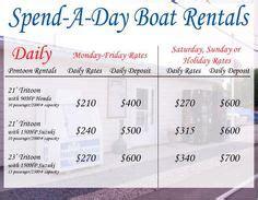 indian lake boat rentals 1000 images about pontoons for sale on pinterest