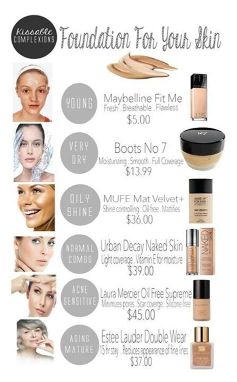 best kind of foundation sone foundations for different skin types make up