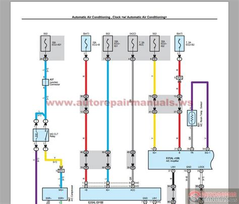 toyota prado wiring diagram pdf 31 wiring diagram images