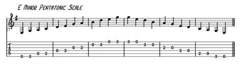 improvising    minor pentatonic scale learning  play  guitar