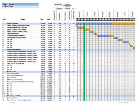 excel project schedule template free construction schedule excel template free