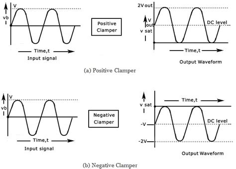 diode clipping circuit theory theory