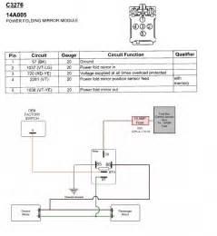 retrofitting power folding mirrors 06 f150 page 2