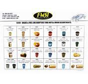 FMSI Brake Line Fitting Assortment Kit 158 Pcs 0269