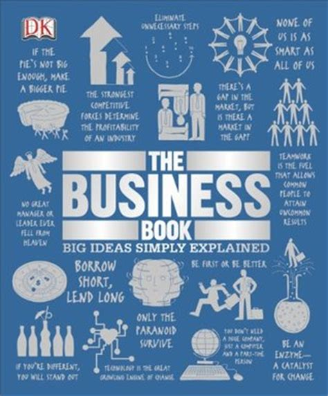 Mba Books Free Pdf by The Business Book Big Ideas Simply Explained By Sam