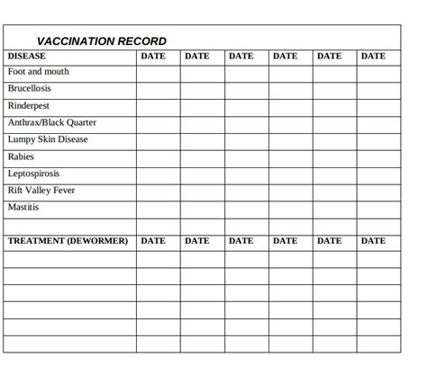 dog immunization record template dog breeds picture