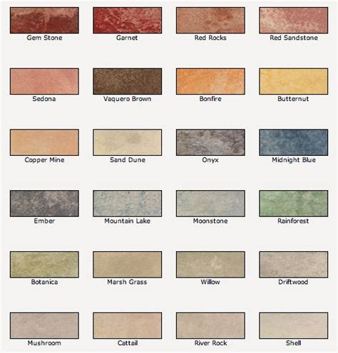 valspar semi transparent concrete stain colors