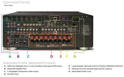 amazoncom pioneer vsx    home theater receiver