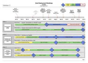 business road map templates 301 moved permanently