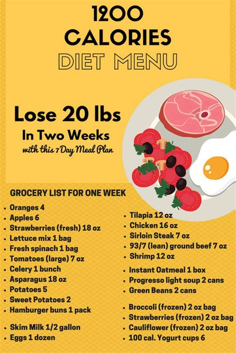 weight loss 1200 calories a day how to lose 100 pounds in 6 months 8 realistic steps