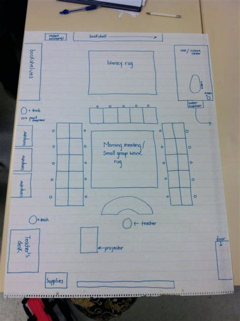 Draw Floor Plan To Scale end of the second semester classroom management