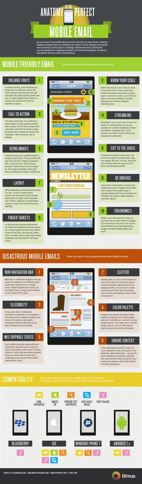 email layout mobile infographic anatomy of the perfect mobile email email