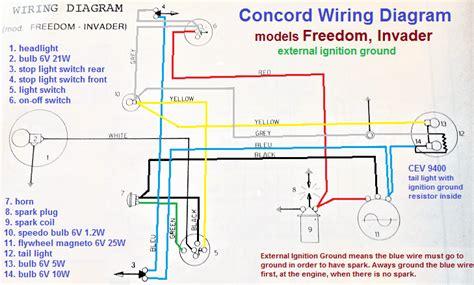 tm9v08c 16mp11a wiring schematic wiring 171 myrons mopeds 28 images wiring diagrams 171 myrons mopeds wiring diagrams 171