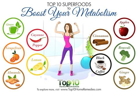 9 Ways To Get A Faster Metabolism by Top 10 Superfoods To Boost Your Metabolism Top 10 Home