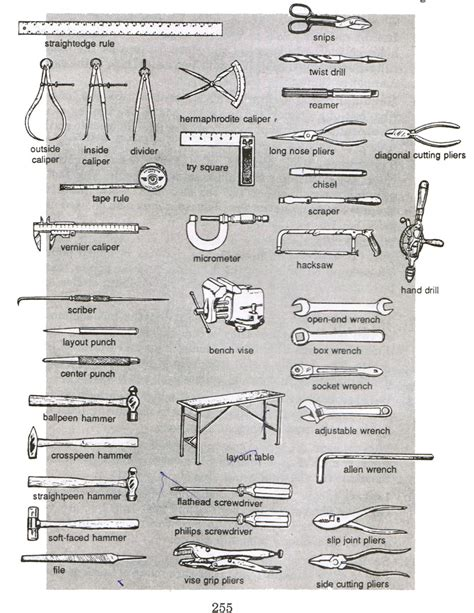 metal work layout tools basic metalwork tools and equipments all about metalworking