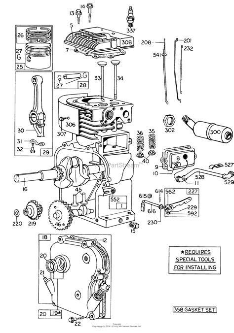 20 hp briggs and stratton engine diagram 16 hp briggs stratton carburetor diagram 16 hp kohler