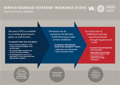 supplemental s dvi service disabled veterans insurance s dvi